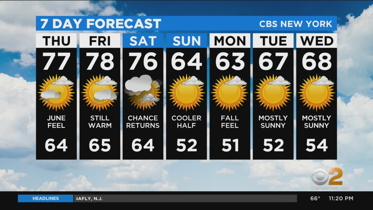 CBS2 Thursday Morning 10/14 Update – Breaking News, Sports, Weather, Traffic and the Best of NY